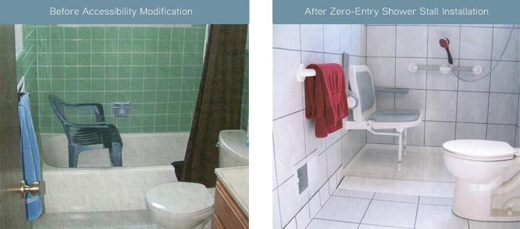 Future Proofing Products Mobility Rules Accessible Housing - American bathroom stalls